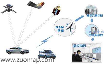什么是卫星定位gps地图标注?